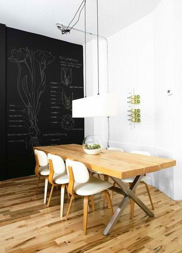 chalckboard wall 3